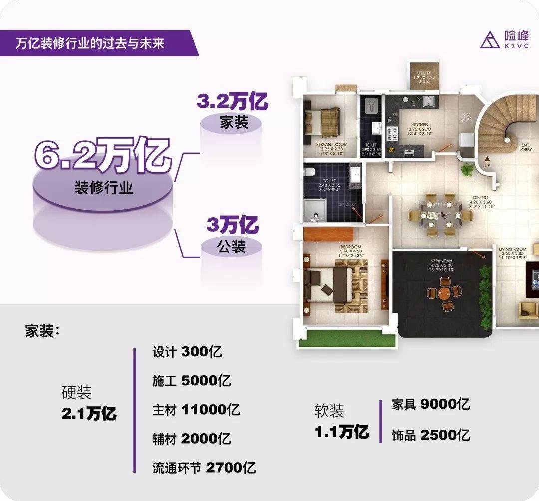 家装市场规模概况.jpg
