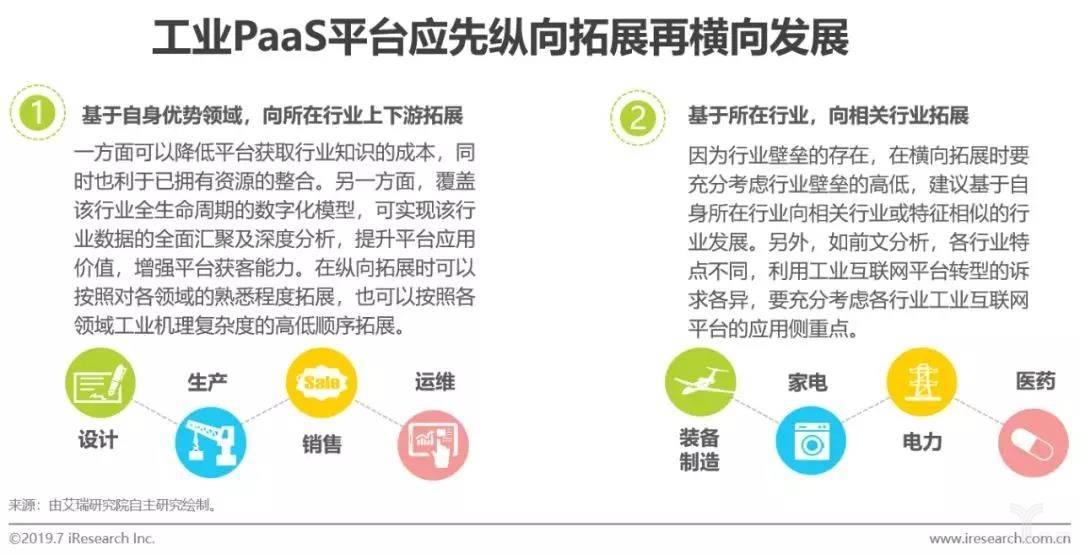 工业PaaS平台应先纵向拓展再横向发展