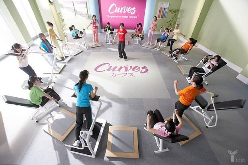 亿欧智库:Curves健身房