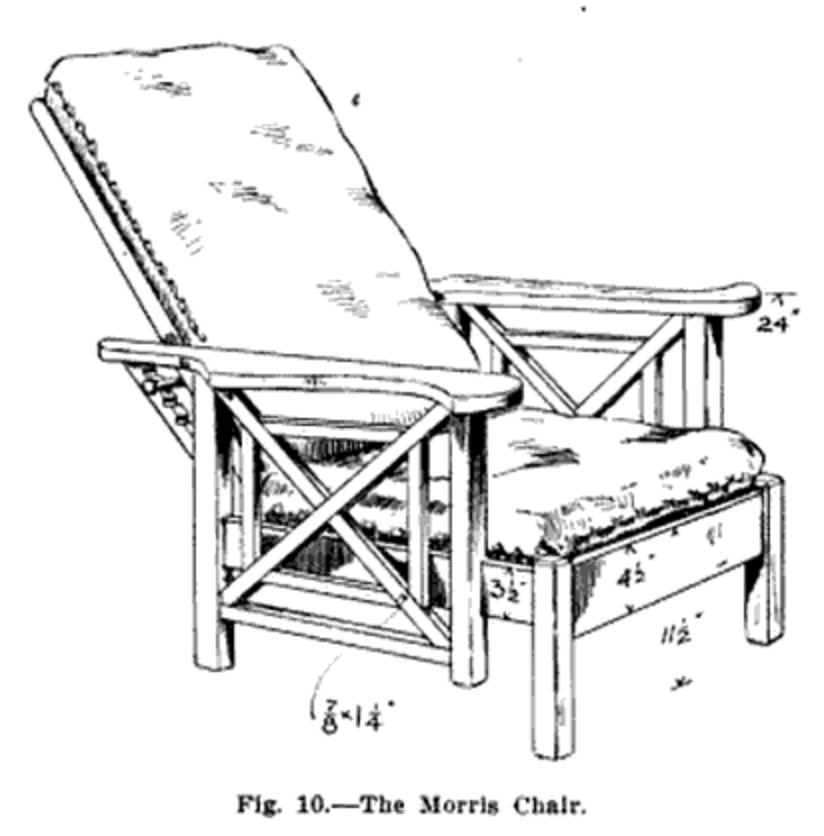"""""""莫里斯椅""""(Morris Chair)"""