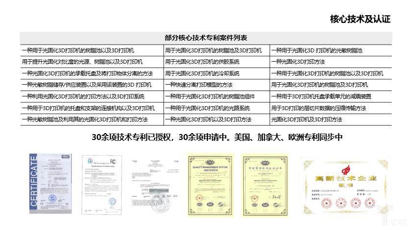 UNIZ专利.png