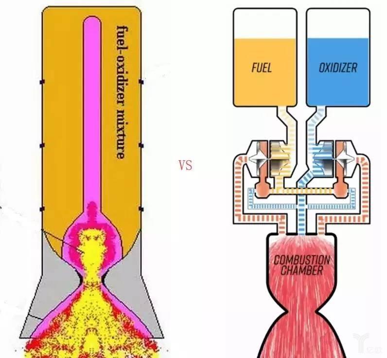 液体火箭.jpg