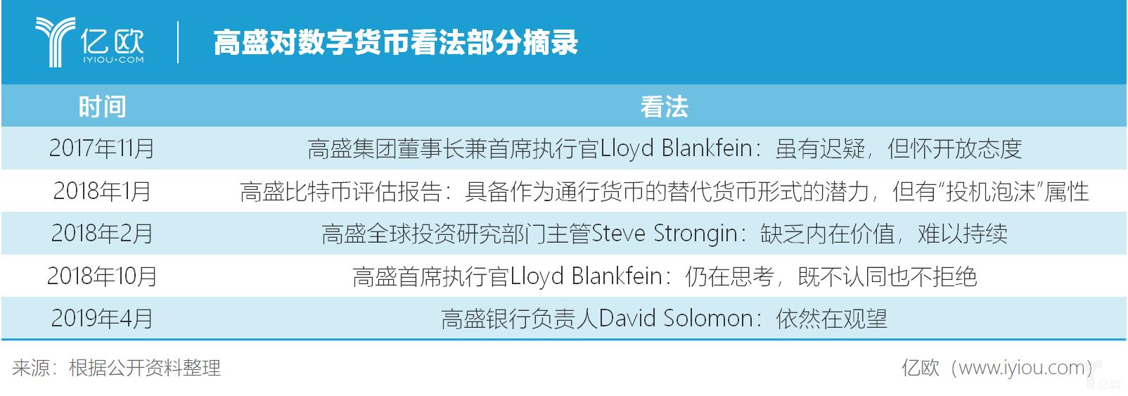 亿欧智库:高盛对数字货币看法部分摘录