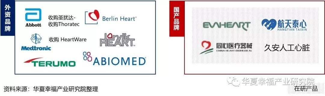 亿欧智库:我国心室辅助装置市场概览及重要标的