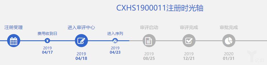 CXHS1900011注册时光轴.png