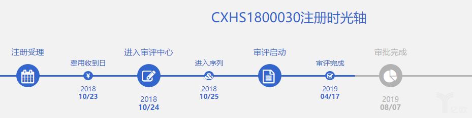 CXHS1800030注册时光轴.png