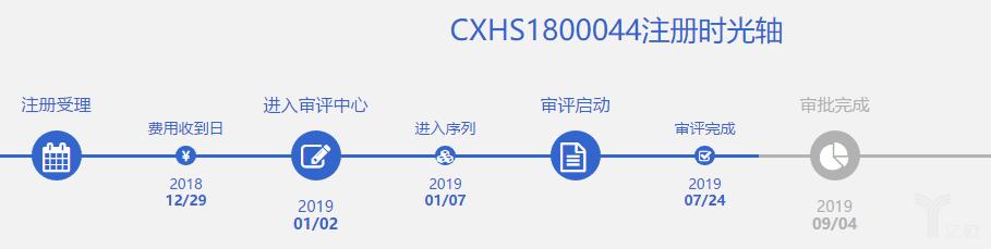 CXHS1800044注册时光轴.png