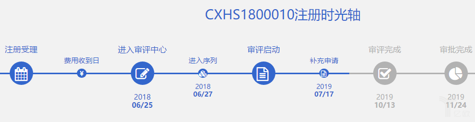 CXHS1800010注册时光轴.png