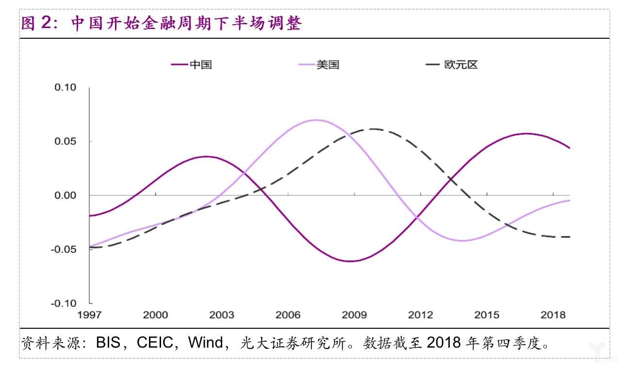 中国金融下半场调整.jpg