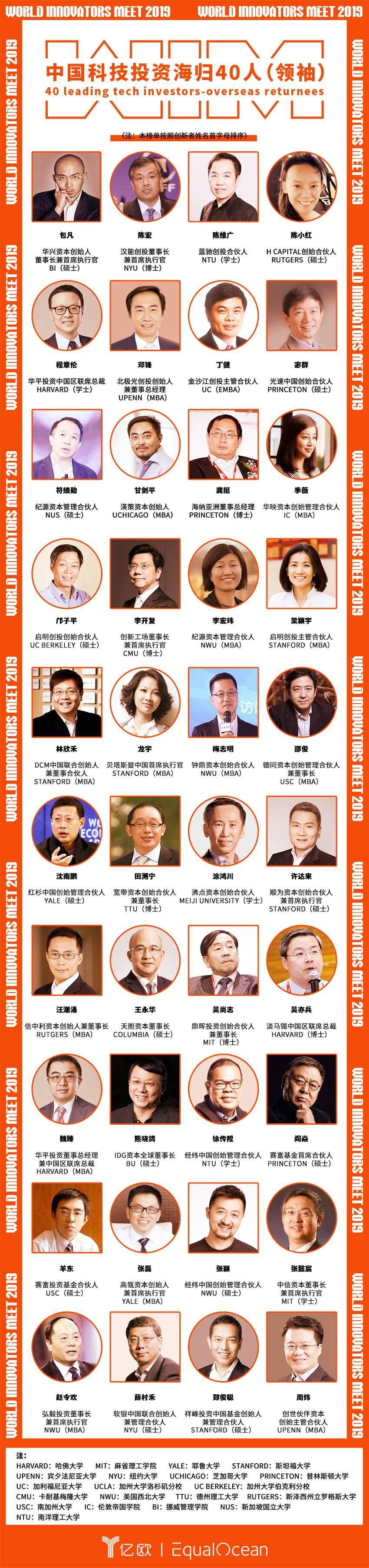 中国科技投资海归40人(领袖)榜单