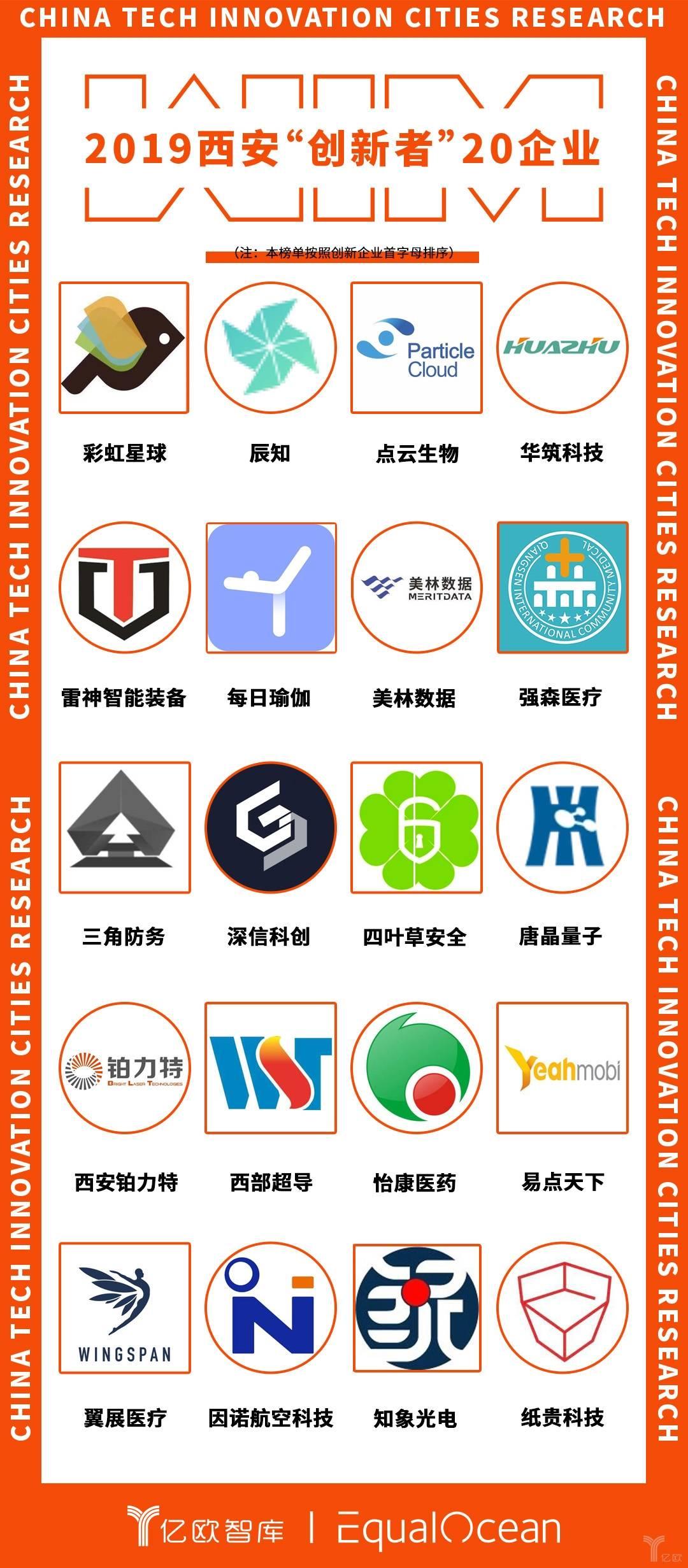 西安-榜单.jpg