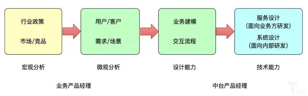 中台.jpg