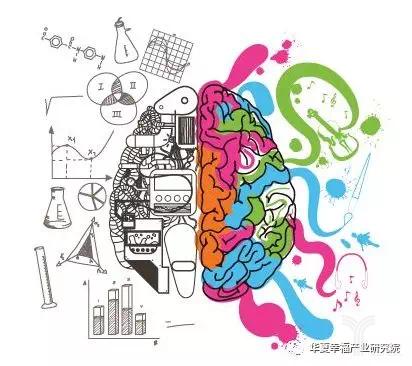 亿欧智库:阿尔兹海默症 脑部彩图