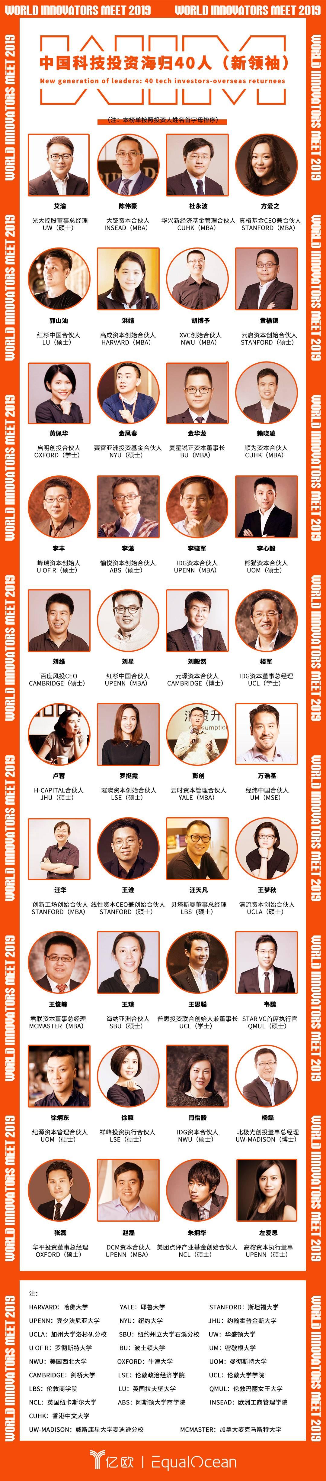 中国科技投资海归40人(新领袖)