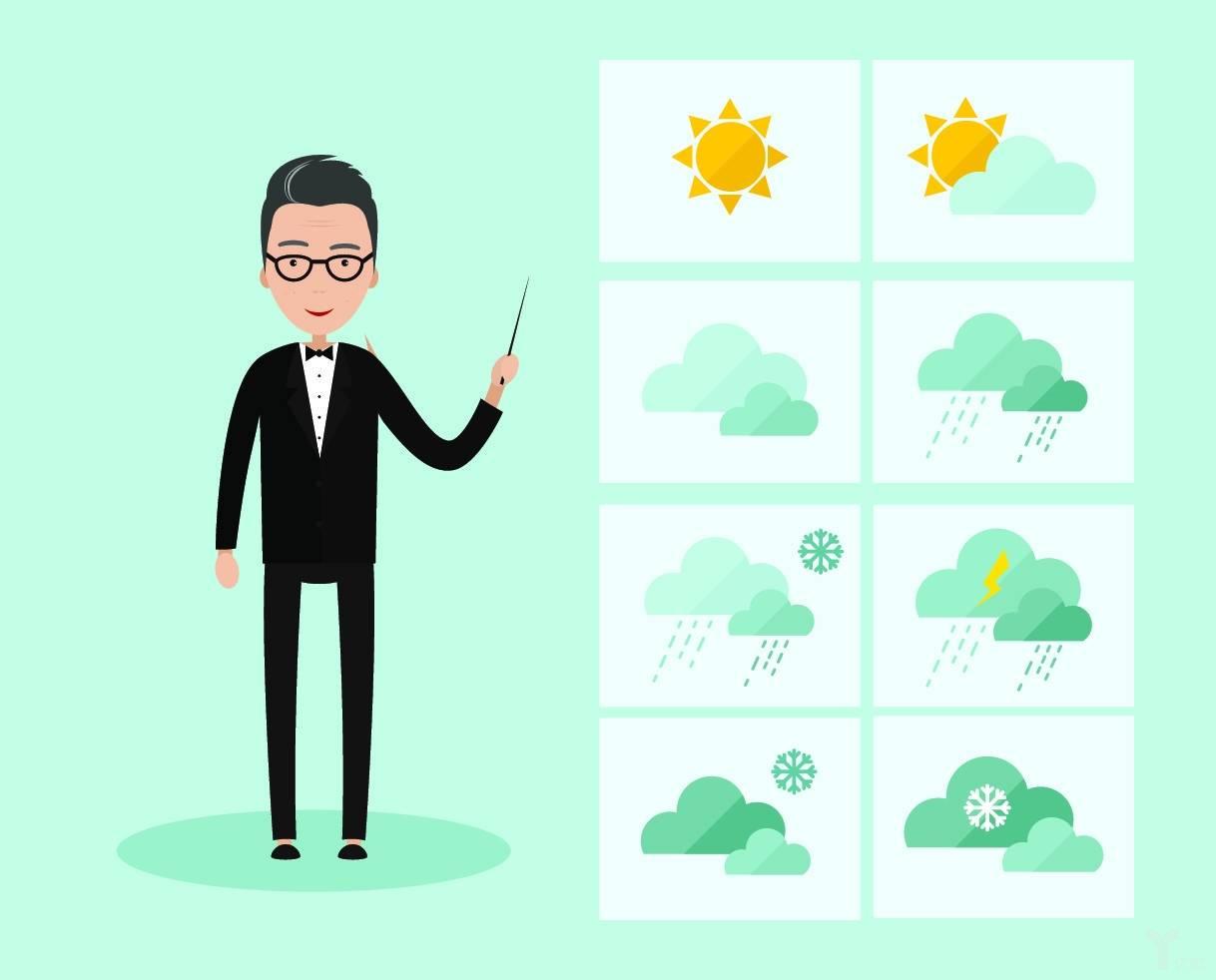 亿欧智库:天气预报吸引注意力