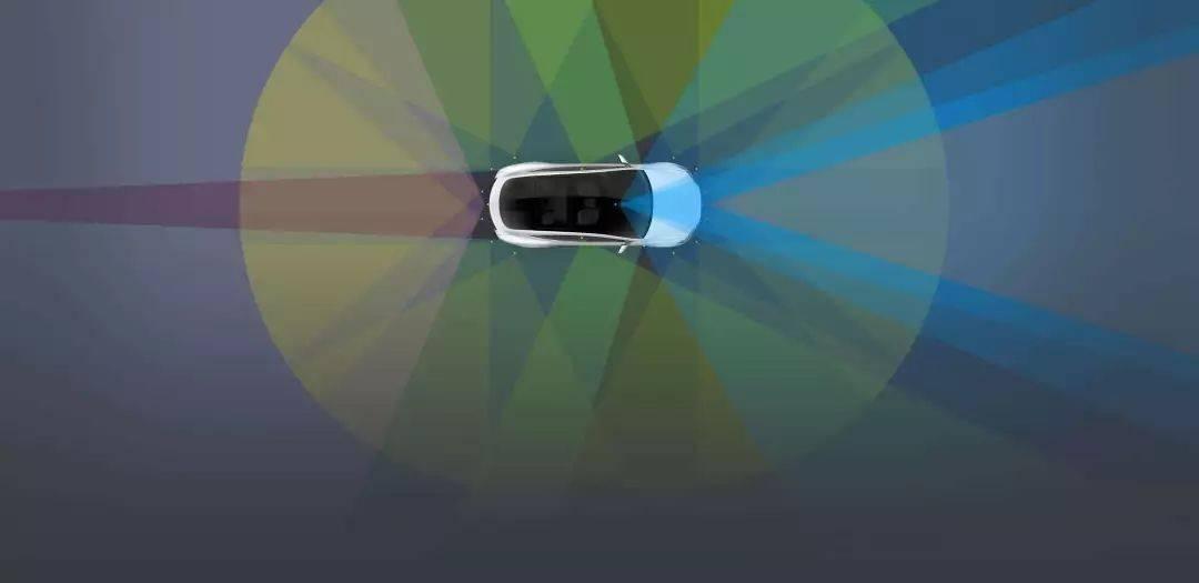 特斯拉AutoPilot传感器分布