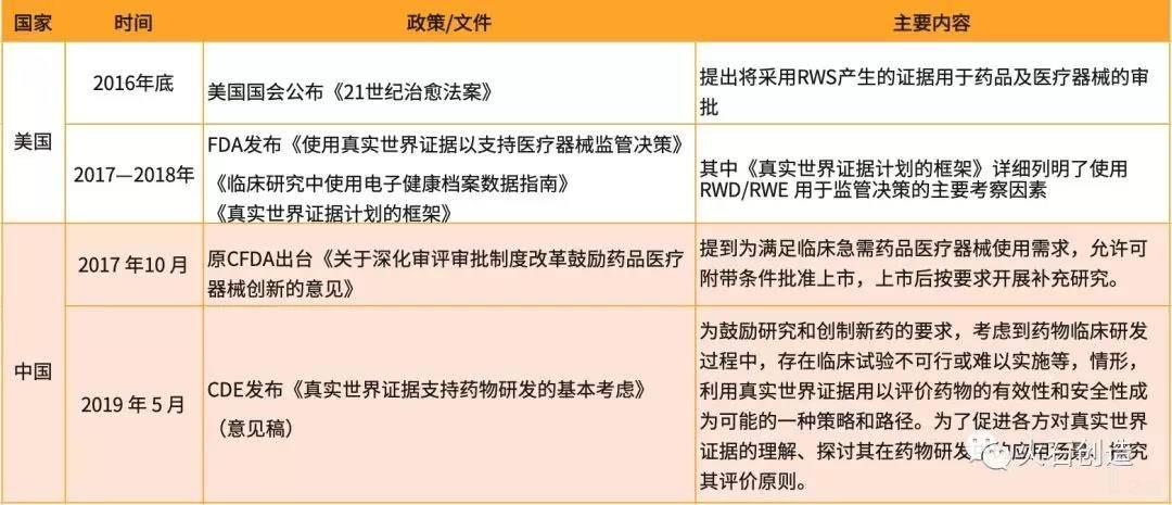 亿欧智库: 美国和中国相关政策发布情况