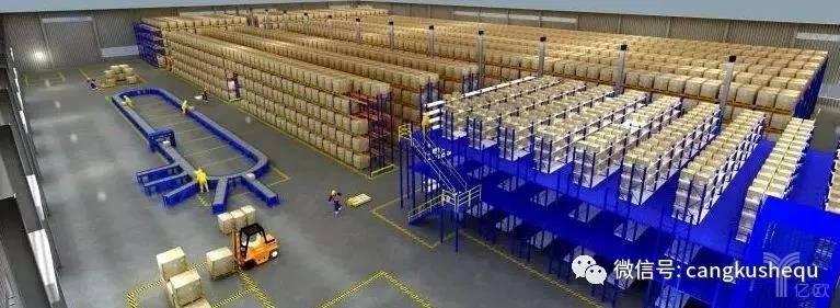 图8:立体仓库设计