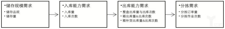 系统能力规划的内容与步骤.jpg