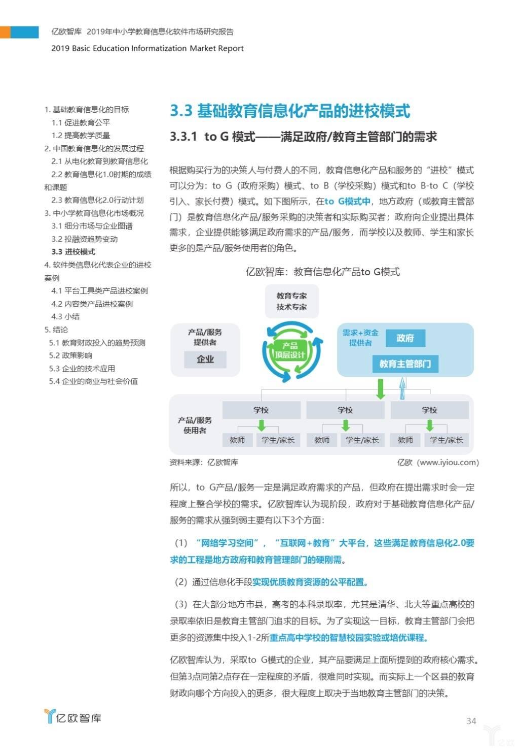 教育信息化toG模式.jpg