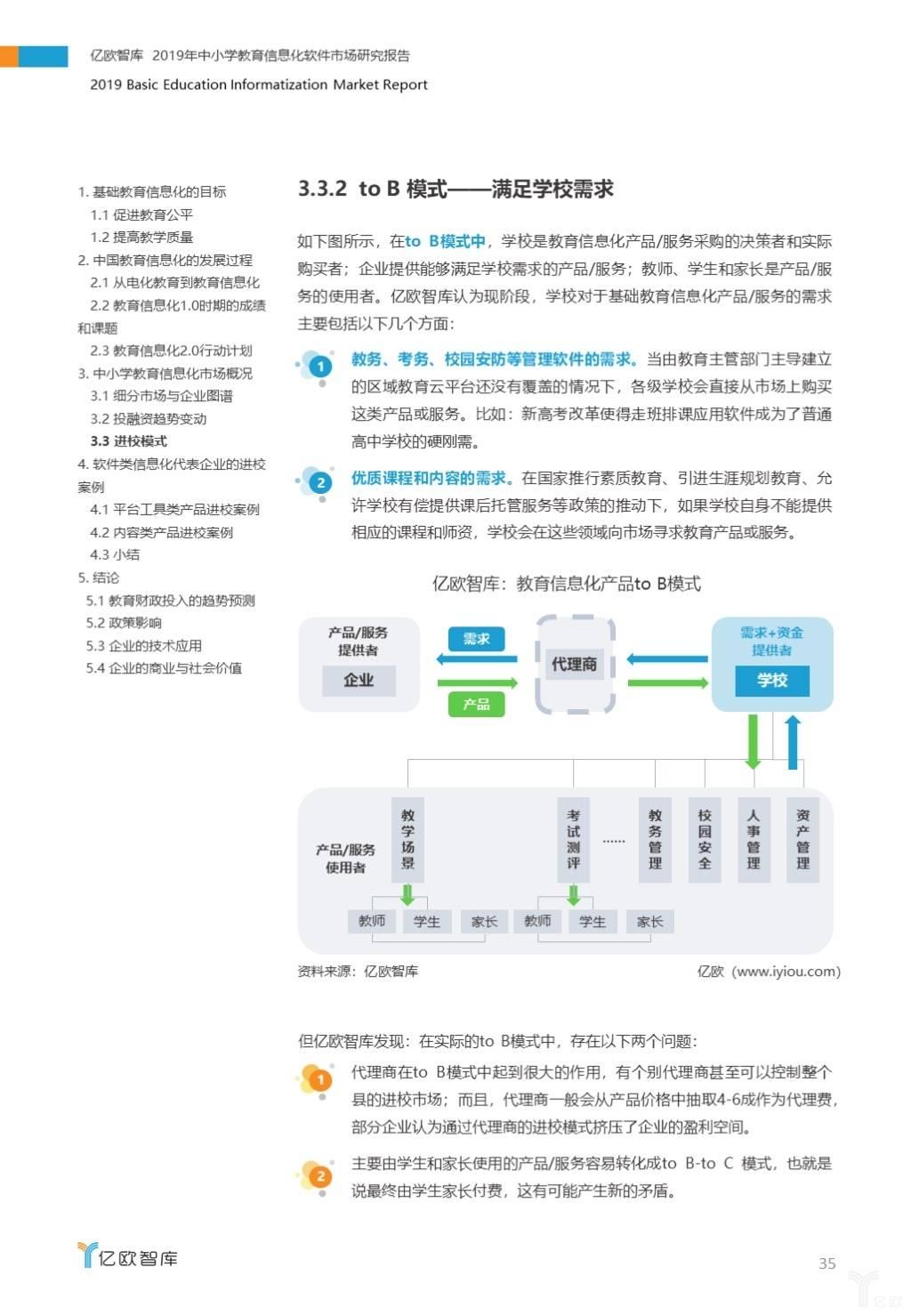 教育信息化toB模式.jpg