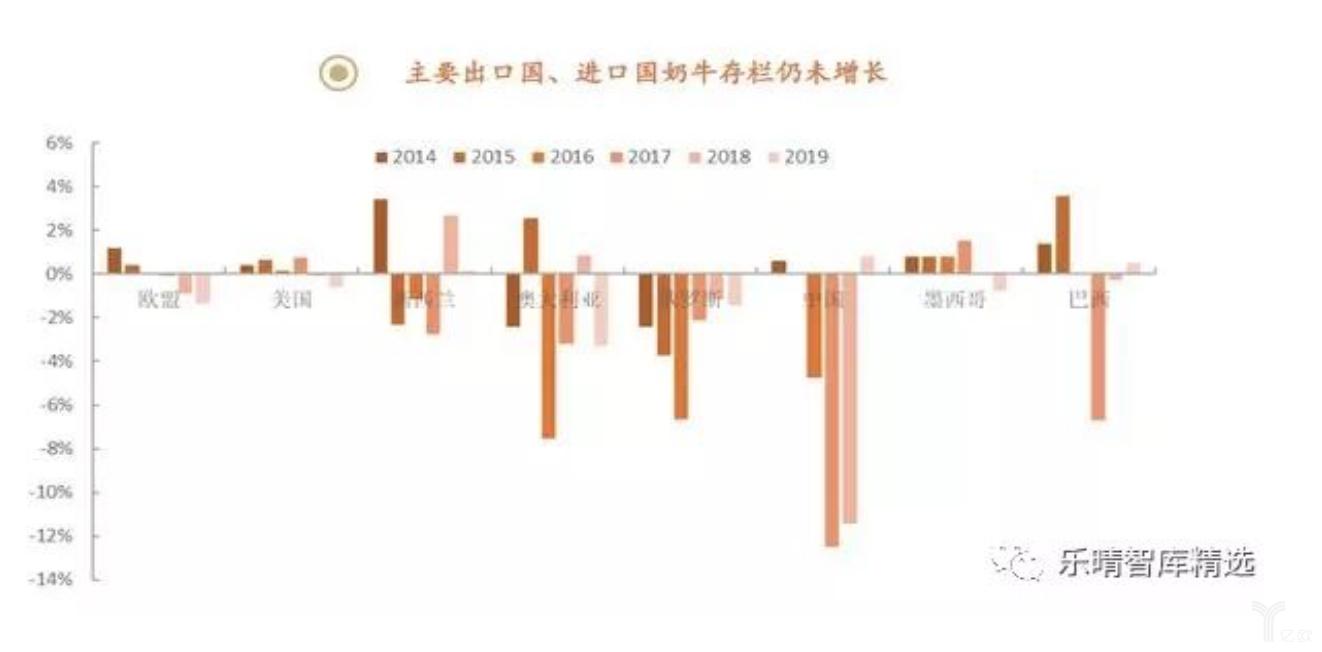 亿欧智库:主要出口国