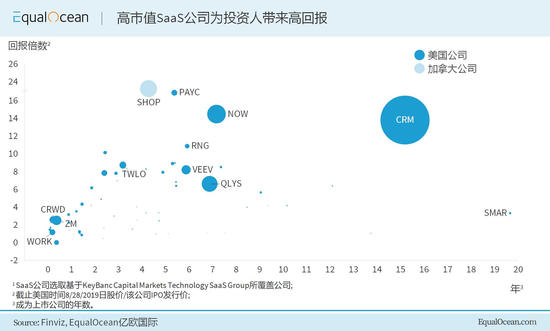 <b>SaaS, 云,供应链,工业4.0,谁定义了中国的产业互联网</b>