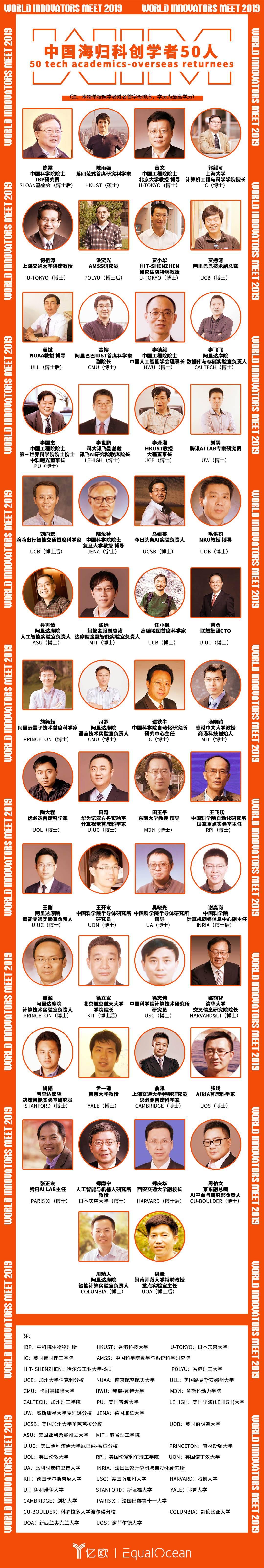 中国海归科创学者50人