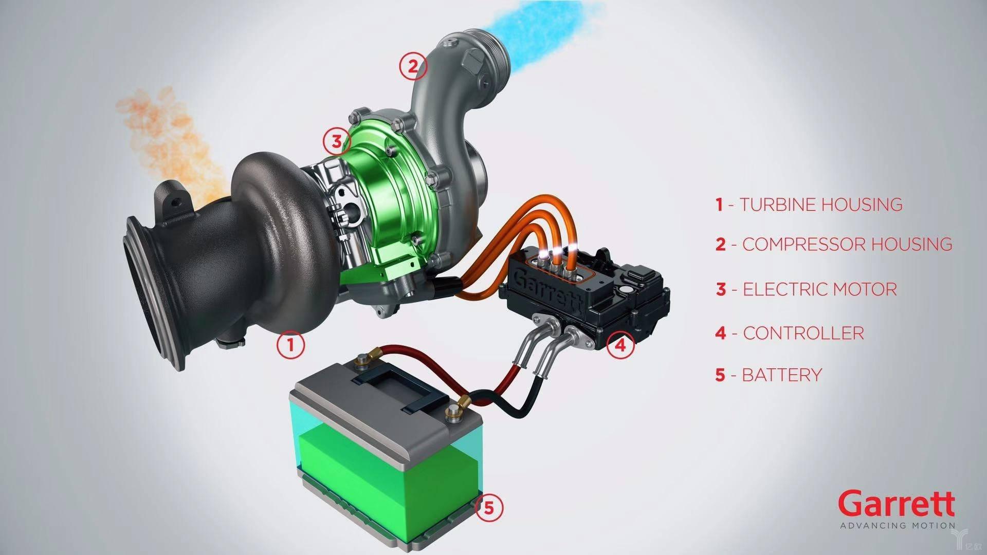 盖瑞特电动涡轮增压器