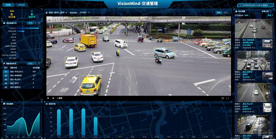 VisionMind交通系统