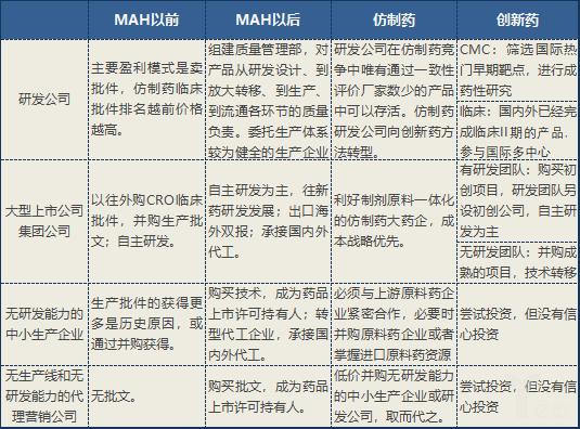 MAH制度对企业的影响.png