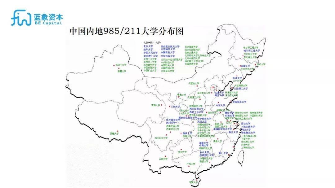 中国内地985/211大学分布