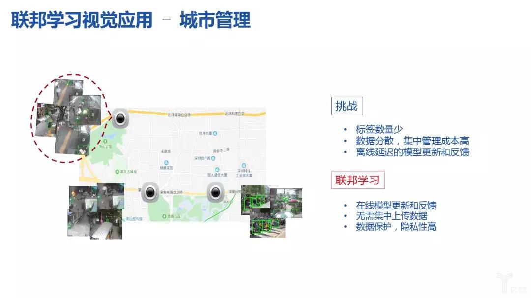联邦视觉在城市管理上的应用