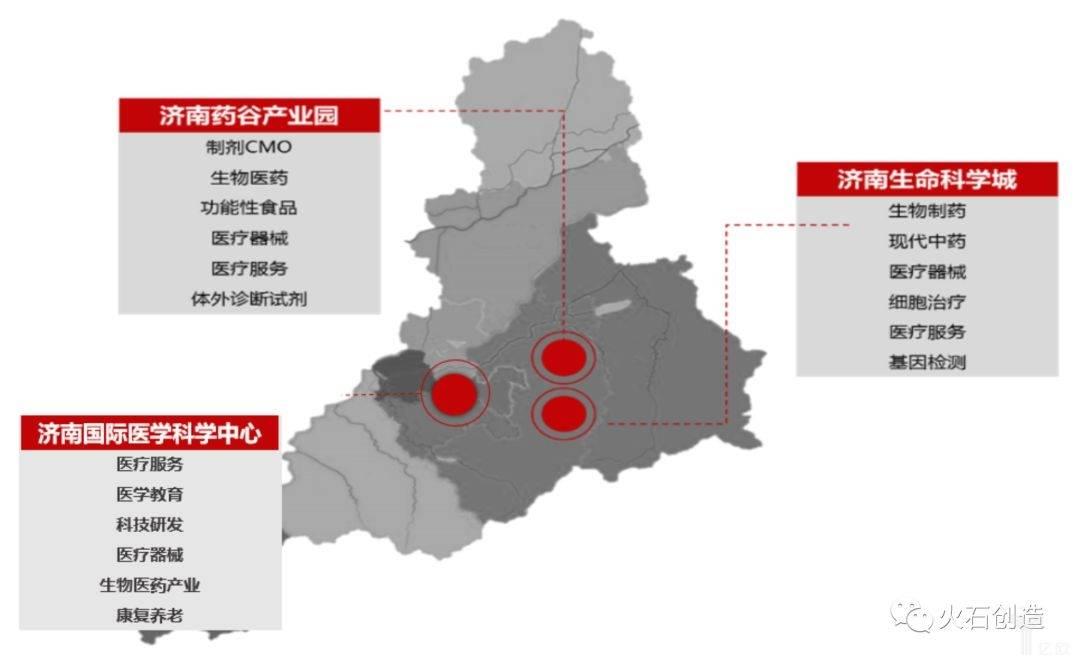 济南市主要产业集群.jpeg