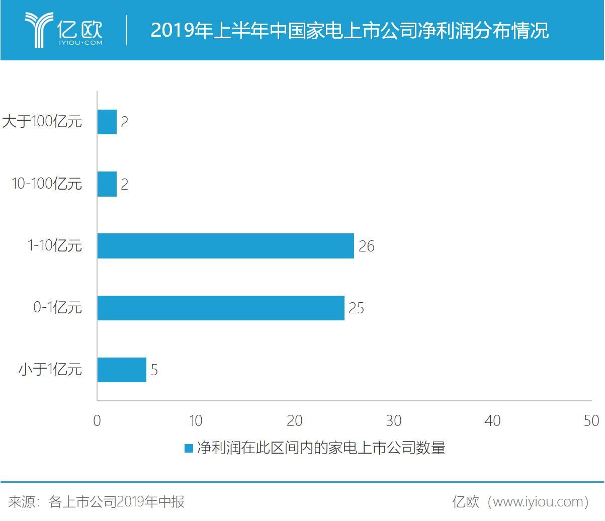 2019年国产家电排行榜_2019中国家用空气净化器十大排名品牌
