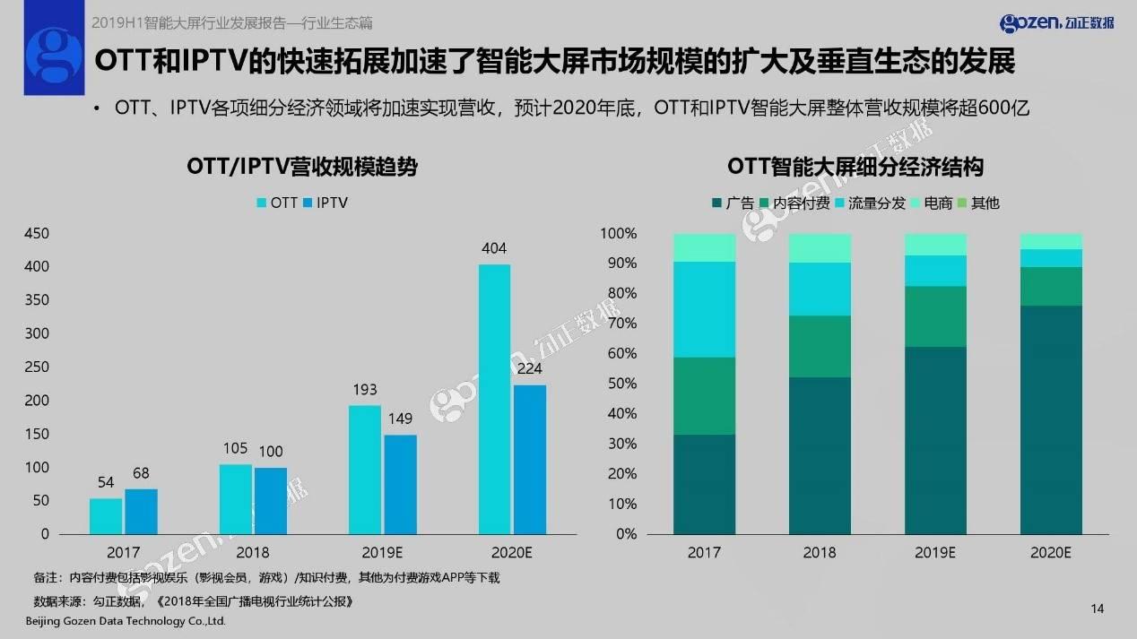 2019上半年家庭智能大屏产业生态报告.jpg