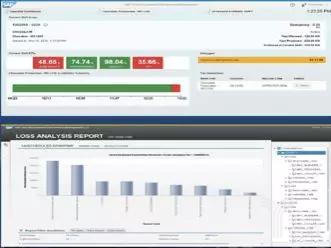 SAP整体设备效率OEE帮助企业提高制造设施效率