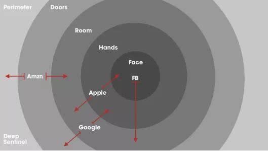 五套摄像系统