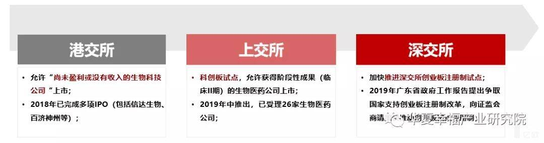 亿欧智库:中国资本市场创新改革