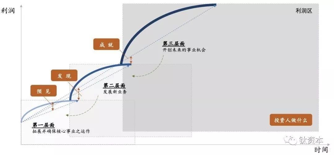 中乐彩彩票服务市场资产的平衡计分卡.jpg