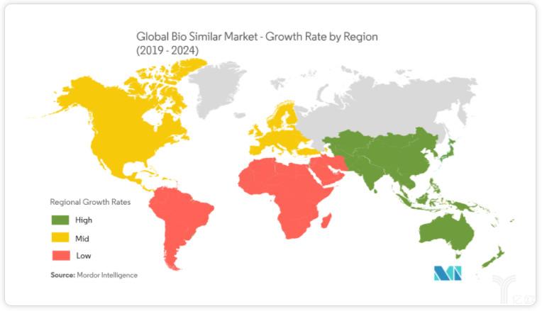 2019-2024年全球生物相通药市场发展展看.png