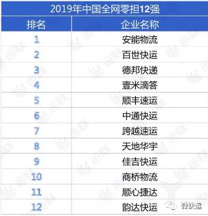 中国零担企业30强排行榜