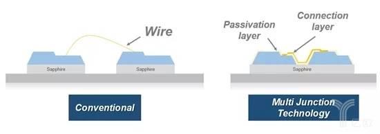 首尔半导体LED专利技术