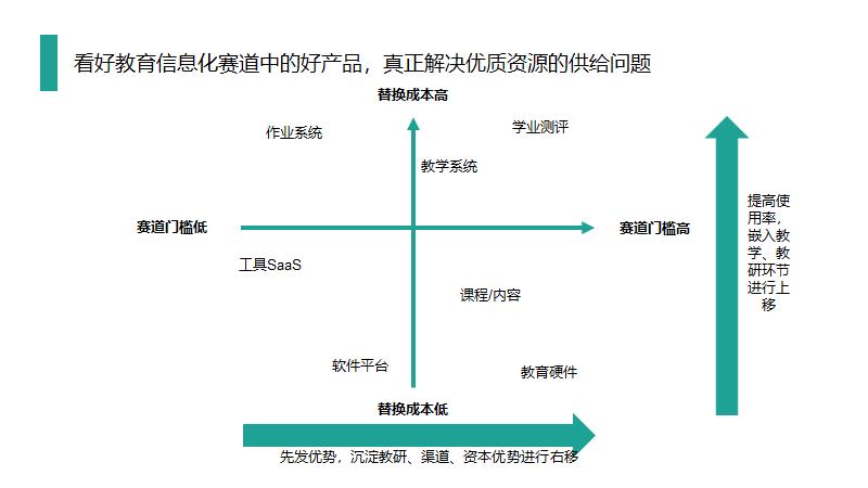象限图.png