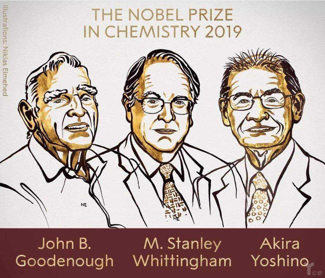 亿欧智库:2019诺贝尔化学奖得主