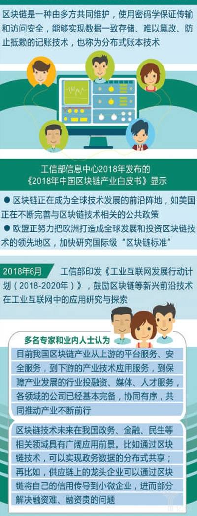 2018年中国区块链产业白皮书