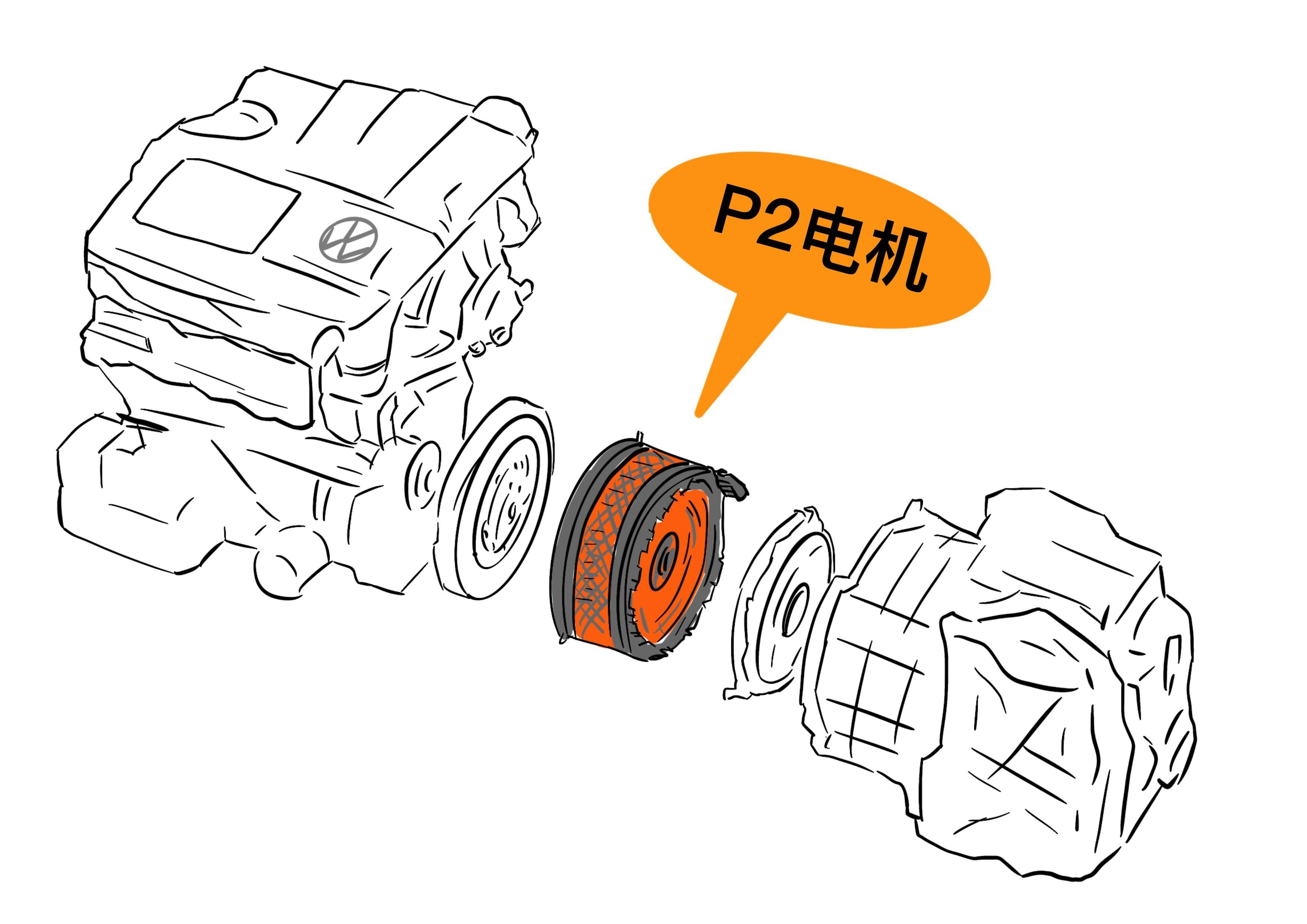 混动系统P2架构