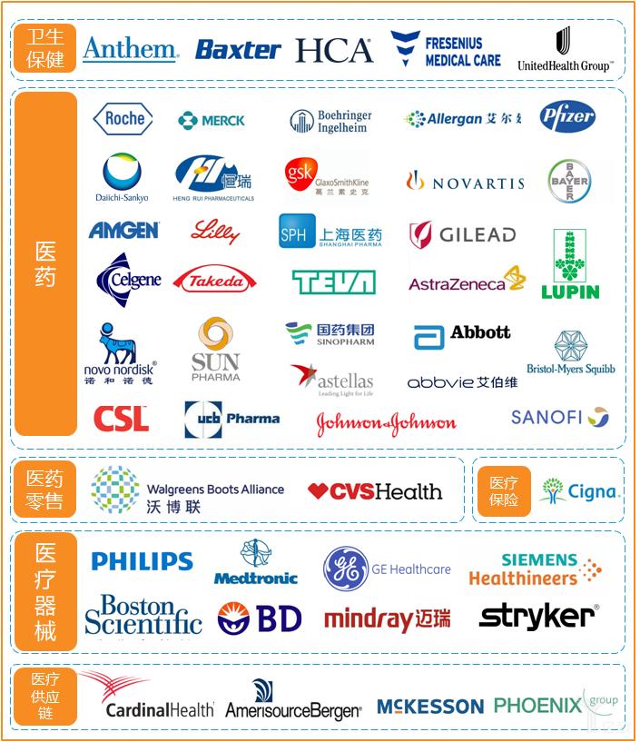 50家医疗巨头企业图谱.png