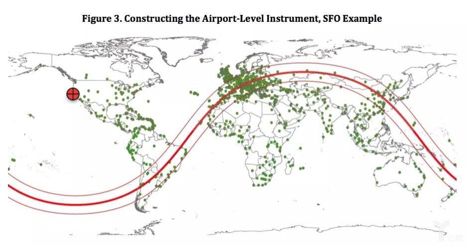 从旧金山出发,在5500-6500英里范围内的全球机场分布。红线表示6000英里的界限.jpg