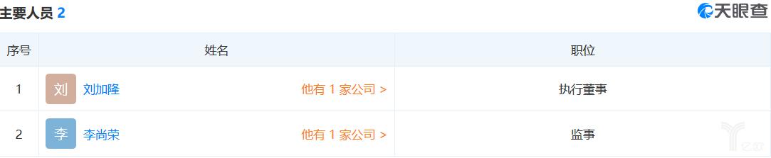 上海招东信息主要人员.png